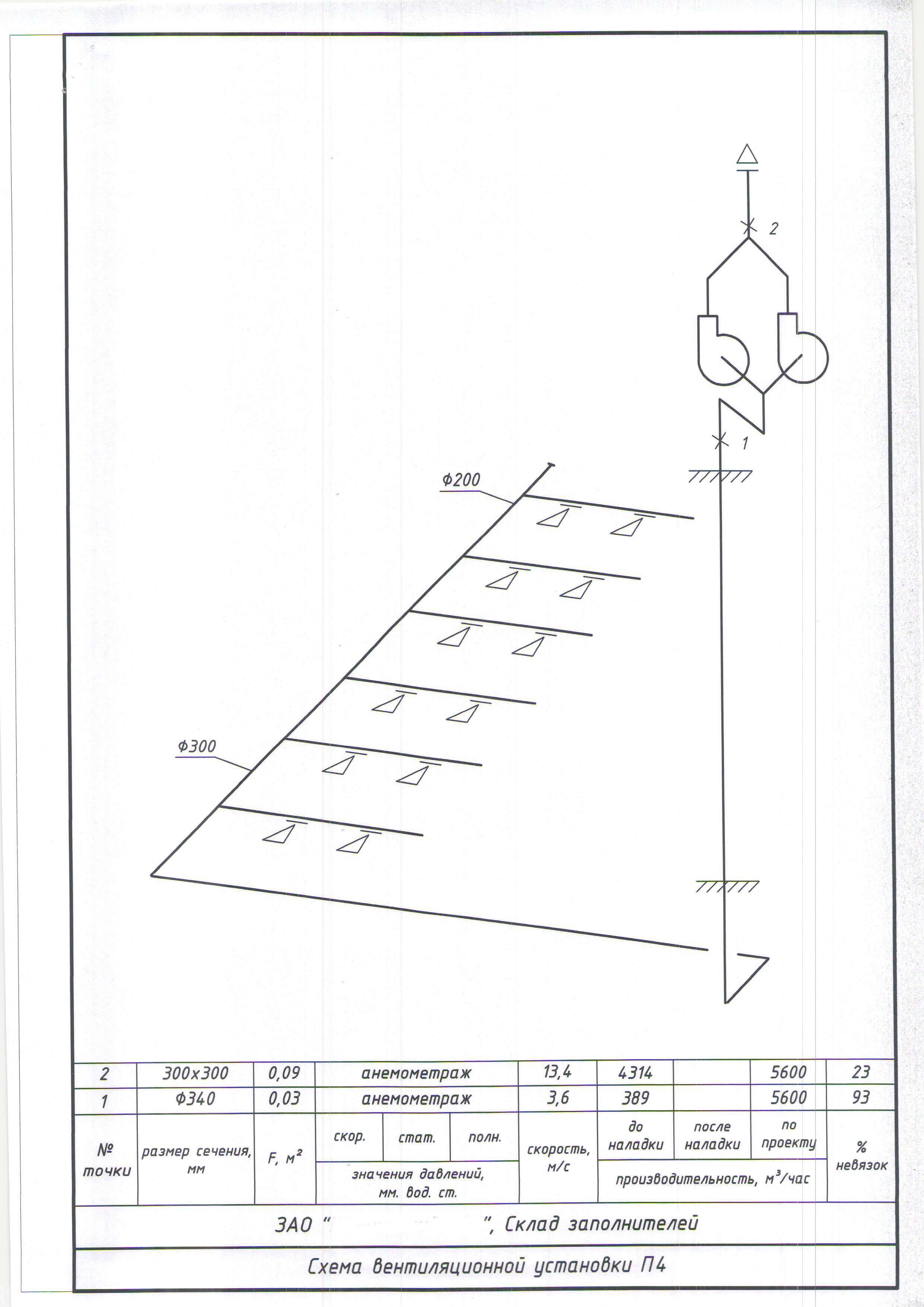 Инструкция по обслуживанию вентиляционных установок